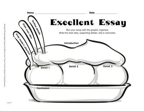 Help on writing a descriptive essay